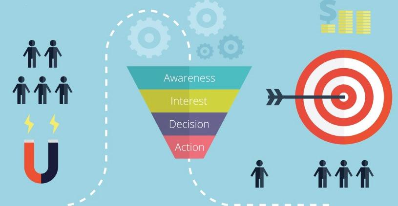 leads-qualificado-agencia-de-marketing-e-designer-grafico