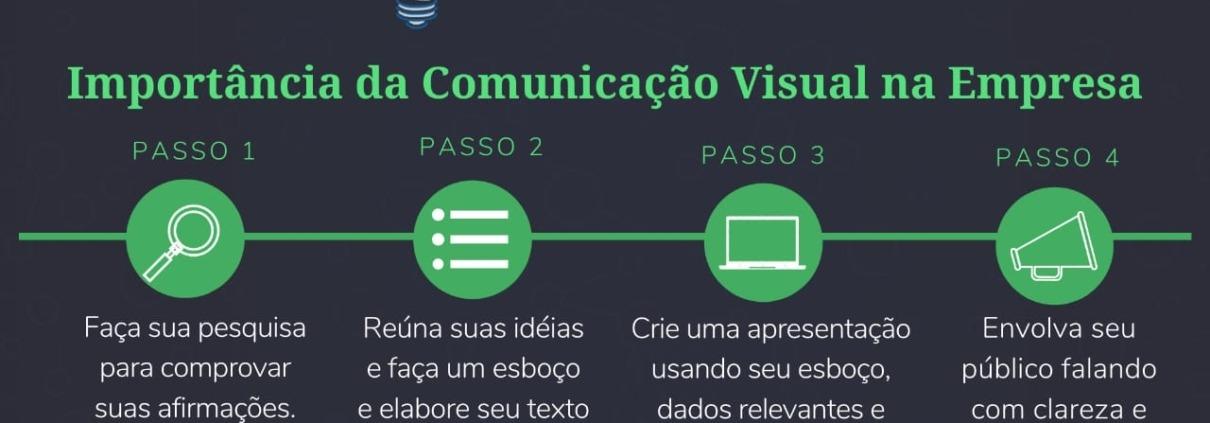 IMPORTANCIA-DA-COMUNICACAO-VISUAL-NA-EMPRESA-MIDIA-CRIATIVA-ARTE-DE-CRIAR